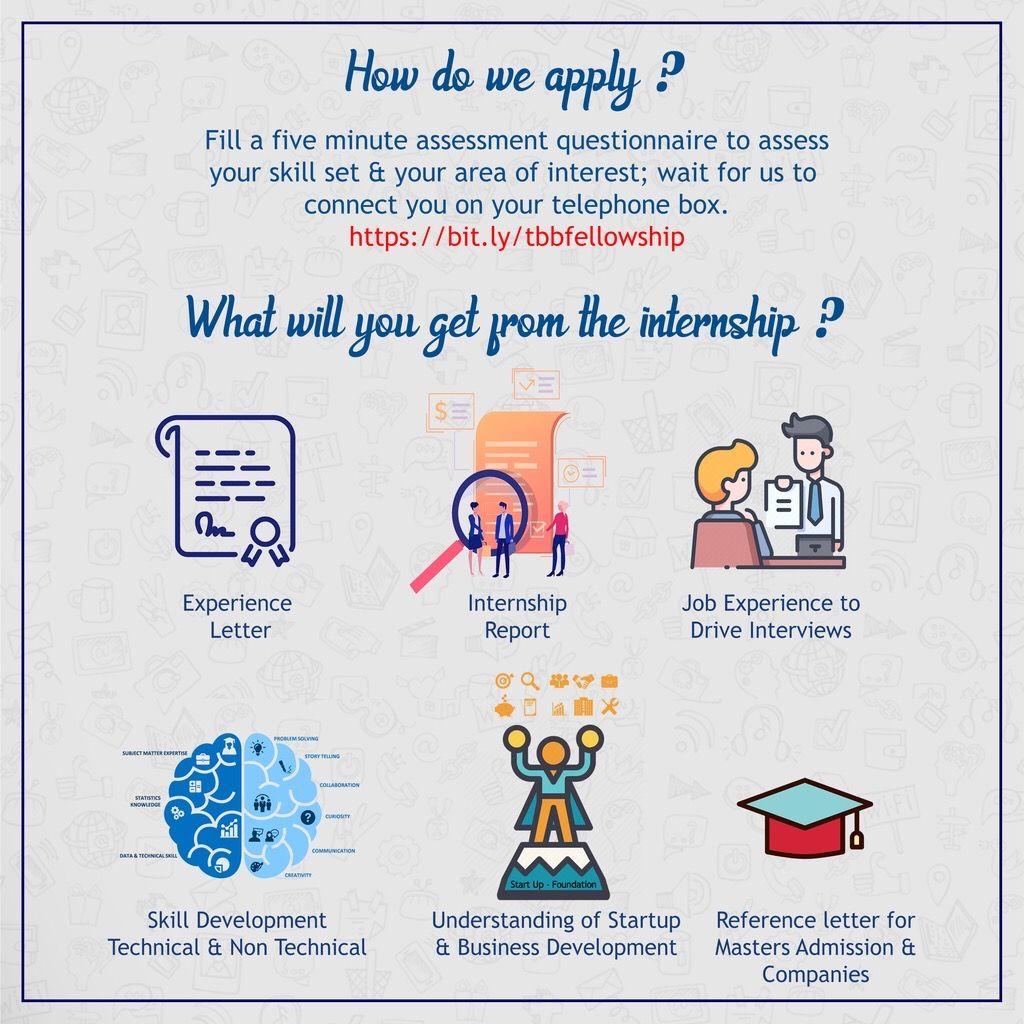 Internship detail benefits in 2020 interview skills