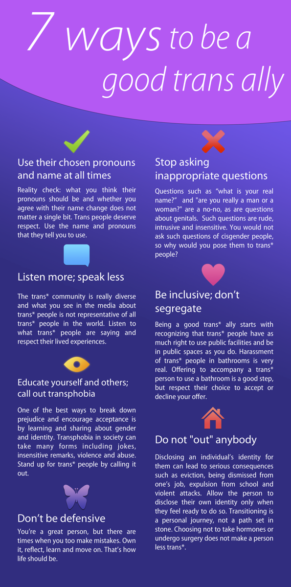 7 Ways To Be A Good Trans Ally Be Inclusive