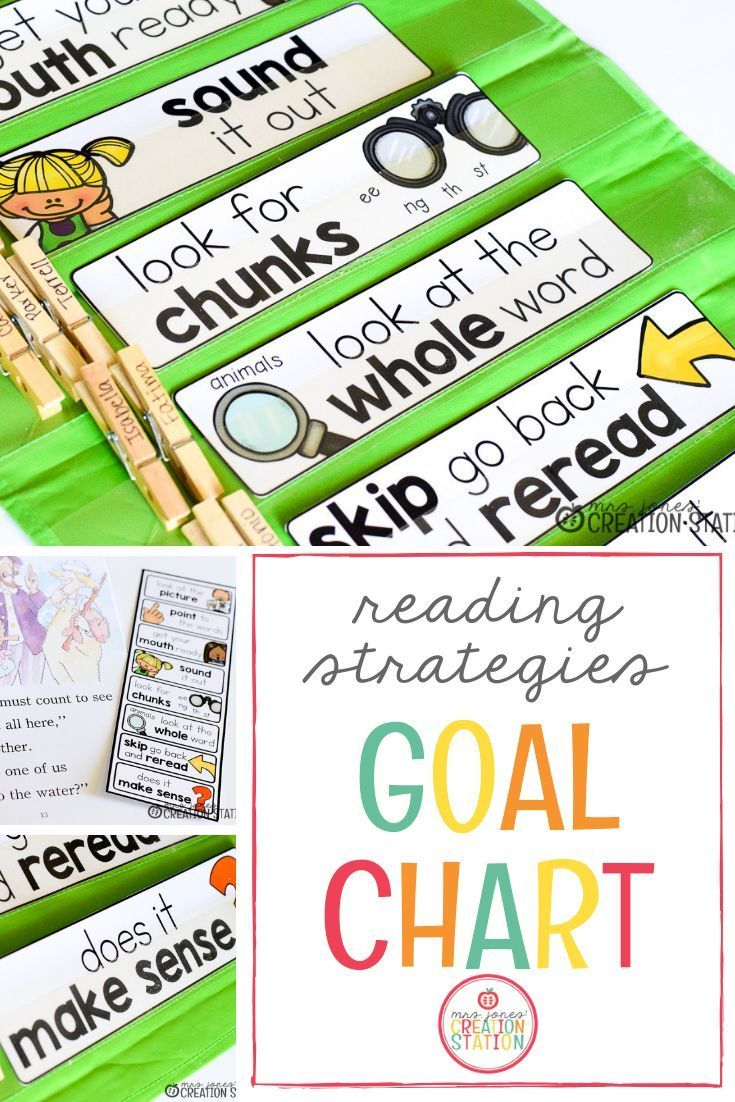 Reading Strategies Pocket Chart This reading strategy goal chart will be a wonderful addition to y
