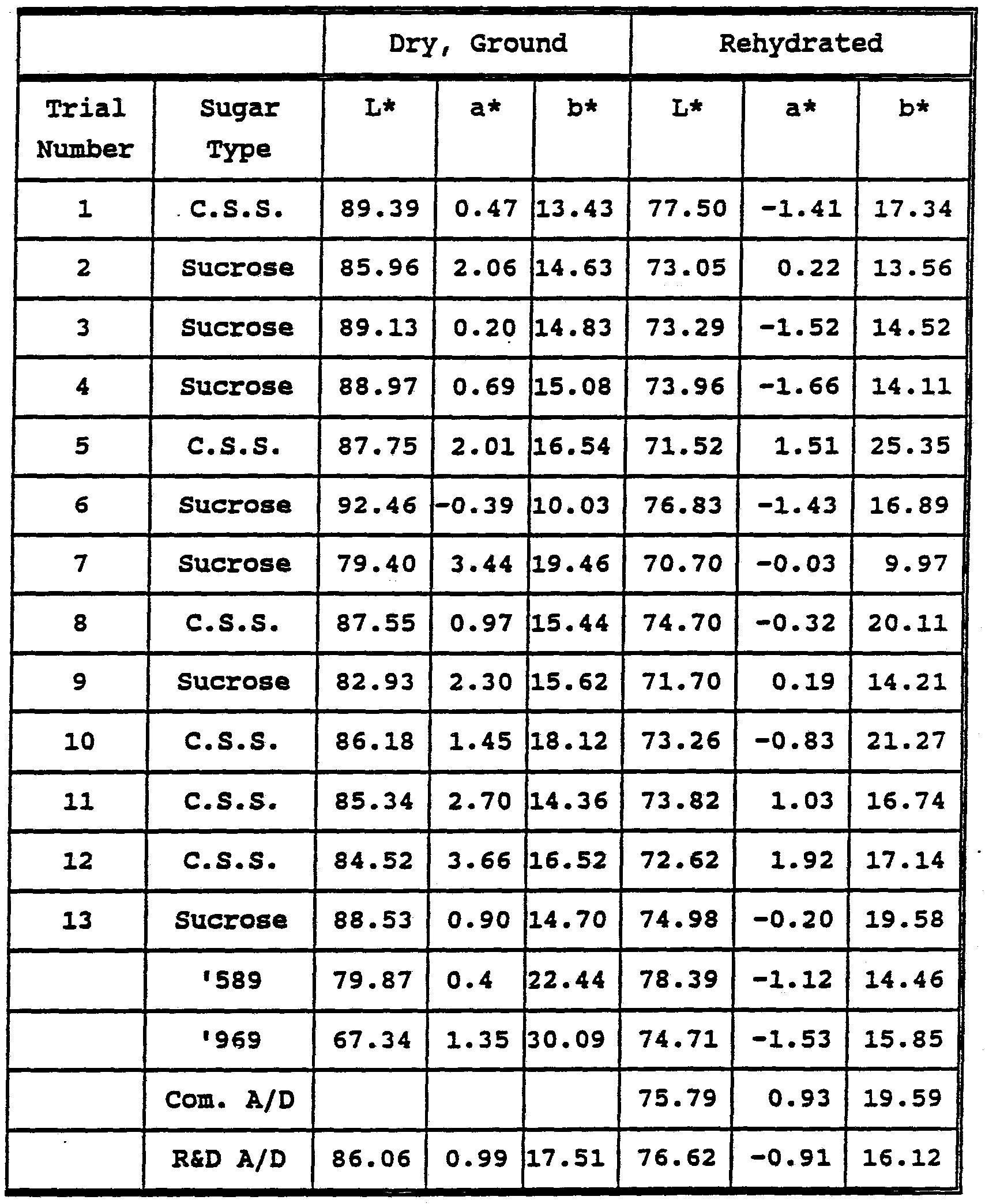 Printable Roman Numerals Chart 1 In