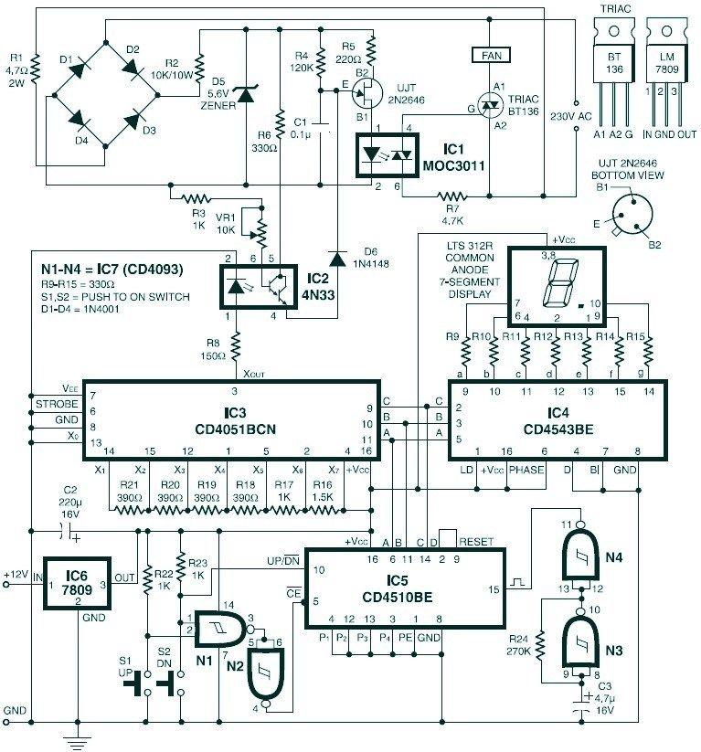 Digital Fan Speed Control Circuit design, Fan speed