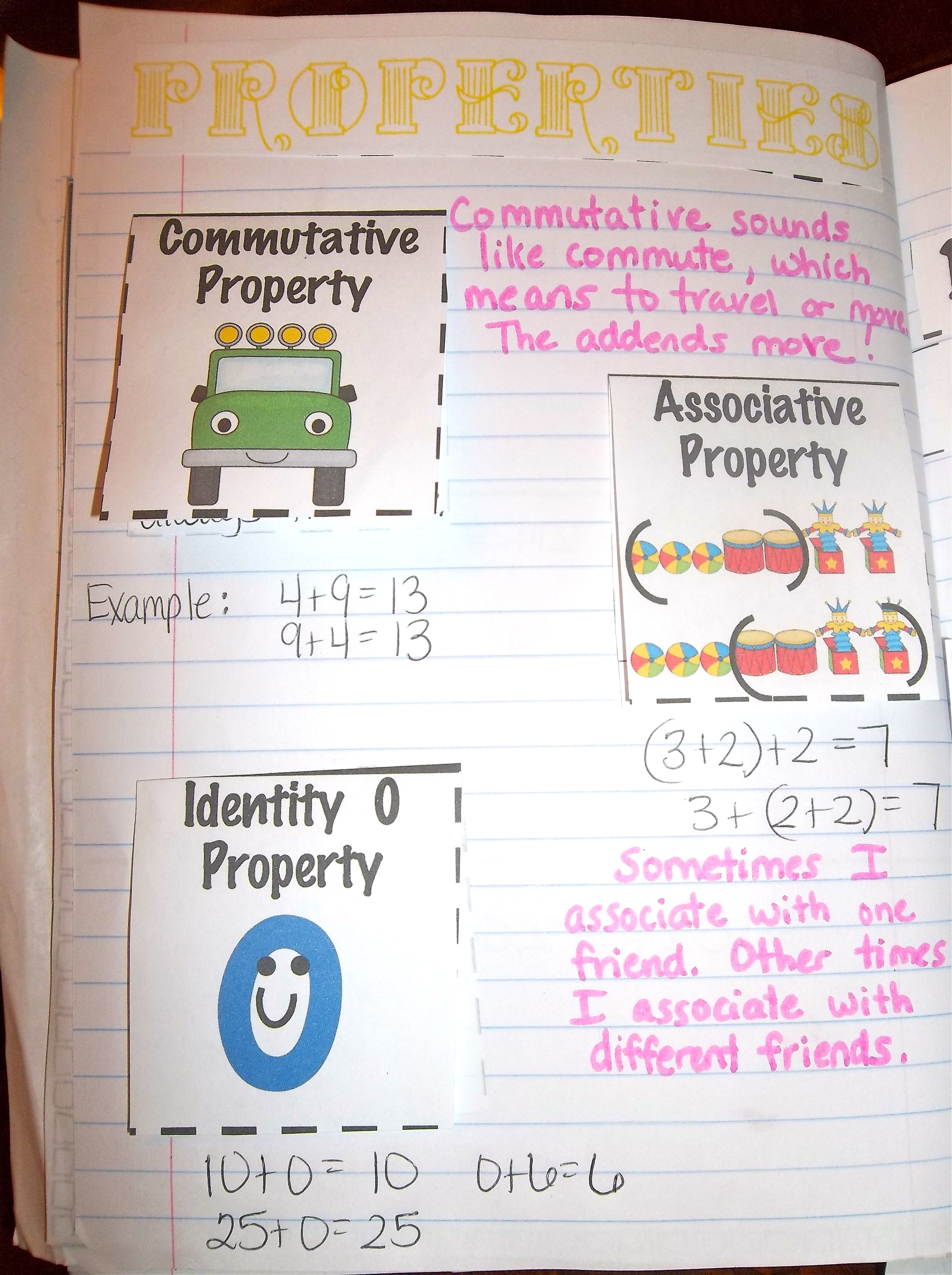 Math Interactive Notebook Addition And Subtraction Math Interactive Notebook Math Interactive Math Notebooks Addition is associative means