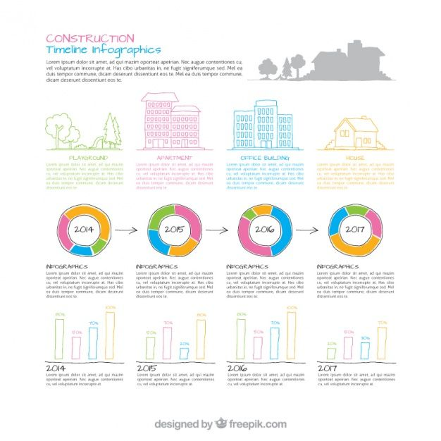 Construction Timeline Infographic Free Vector  Download For Freeee