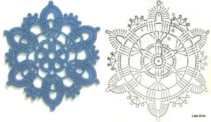circular or hexagonal motif, snowflake style