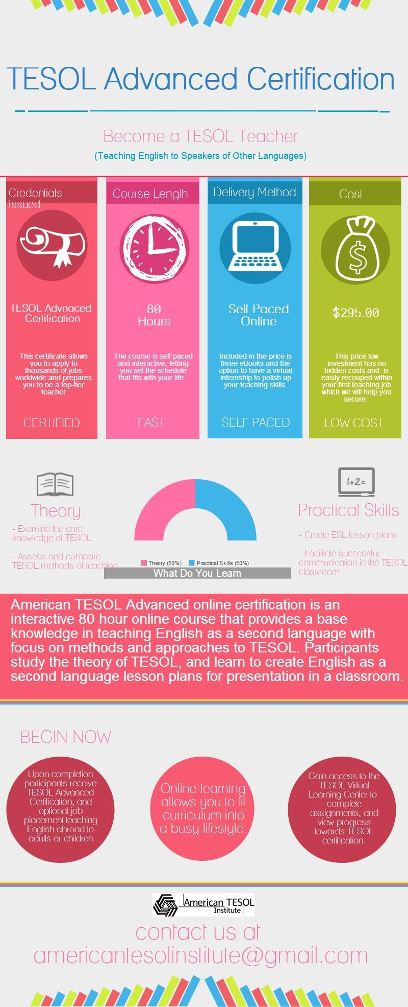 Learn About Tesol Advanced Certification And Online Course For