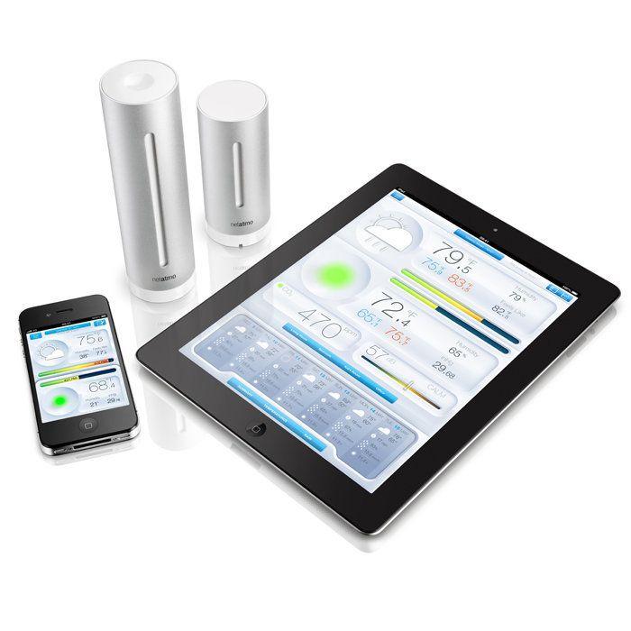 Netatmo AppControlled Weather Station & Environment