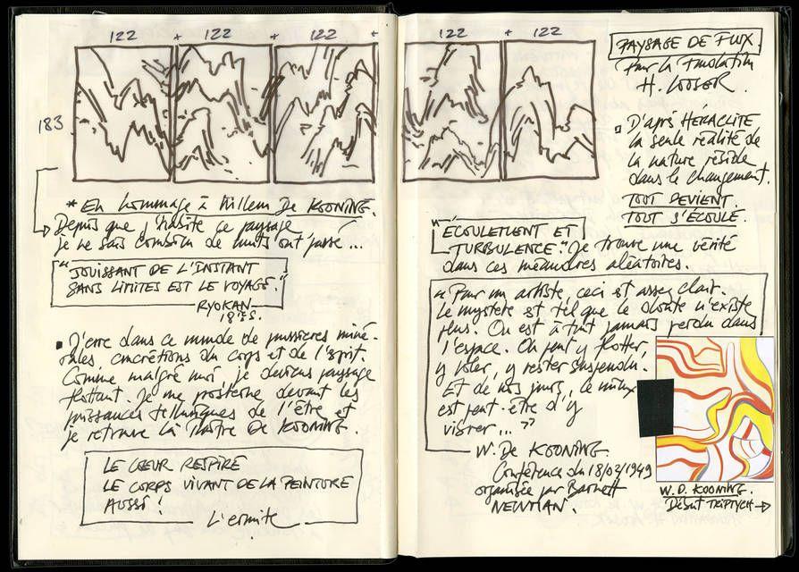 Carnet Foundation H Looser Sketch Book Sketchbooks Journals Art Journal