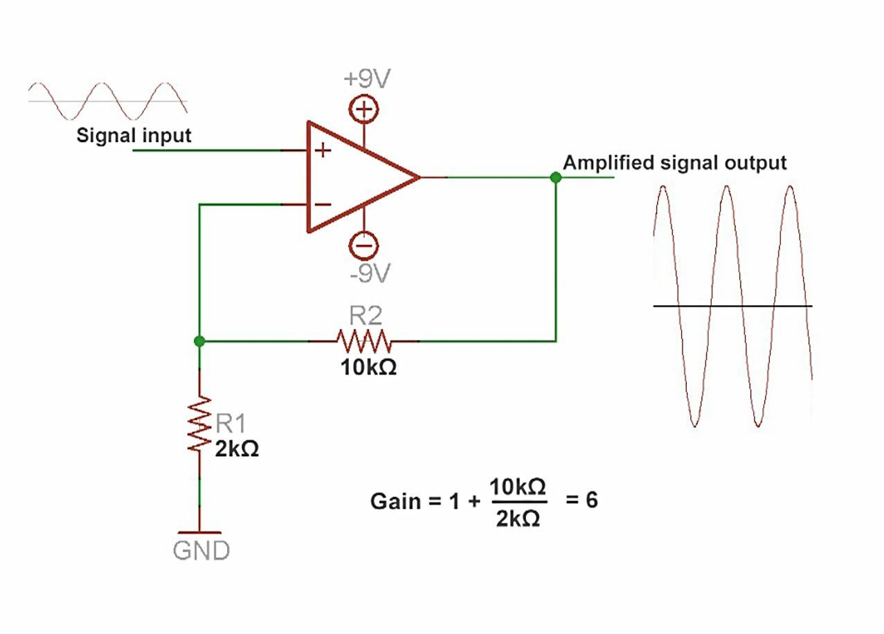 Circuit Diagram Of Non Inverting Amplifier 2002 Ford Econoline Radio Wiring What Is An Op Amp Operational Tutorial Super