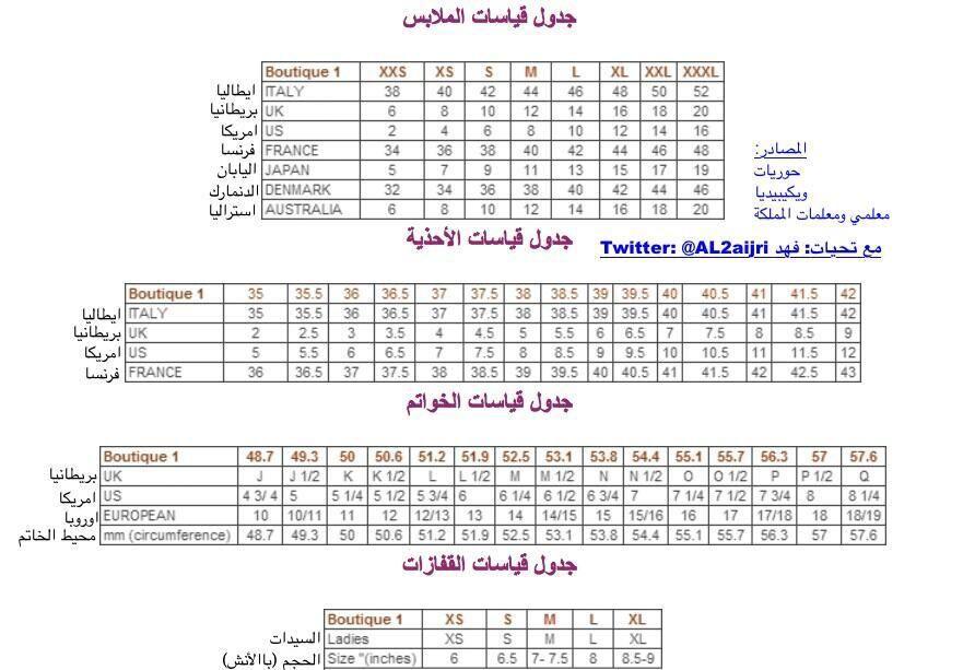 المستهلك السعودي On Twitter Online Periodic Table 10 Things