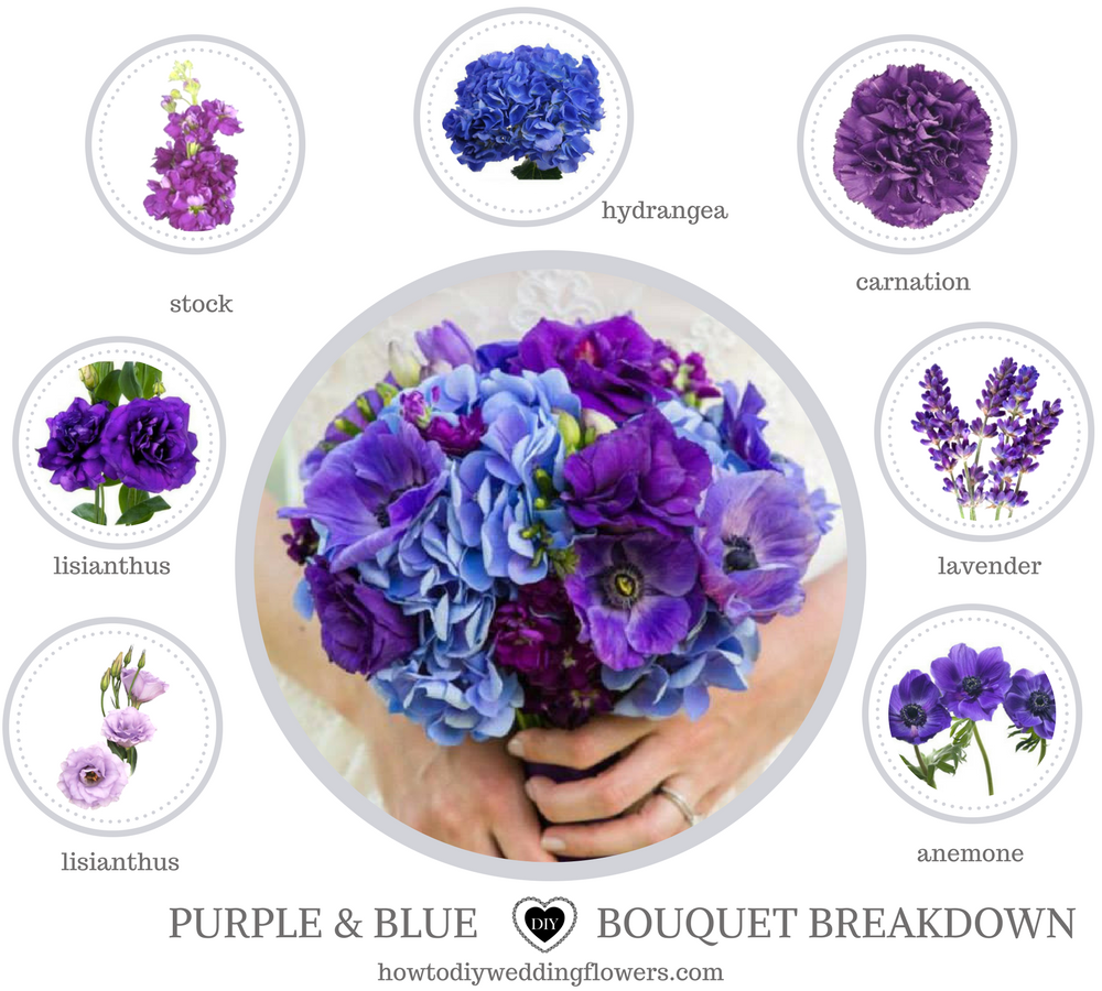 How To Make A Bouquet Flower Names By Color Flowers Styles Ideas