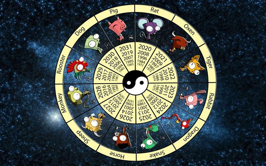 Gir chinese zodiac chart by