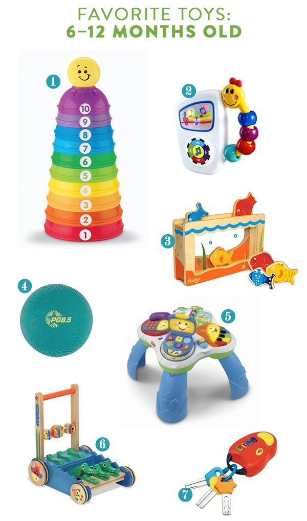 Baby S Favorite Toys 6 12 Months Claremont Road