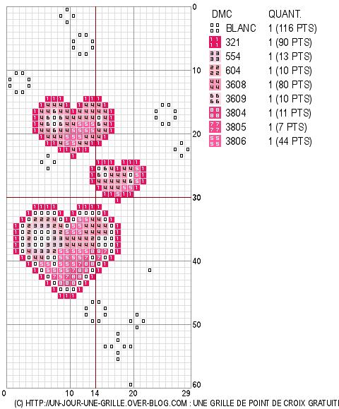 02 07 12 grille de point de croix gratuite pluie de coeur un jour une grille cross - Grille point croix gratuite ...