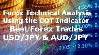 Gbp Usd Technical Analysis Best Forex Indicator No Repaint