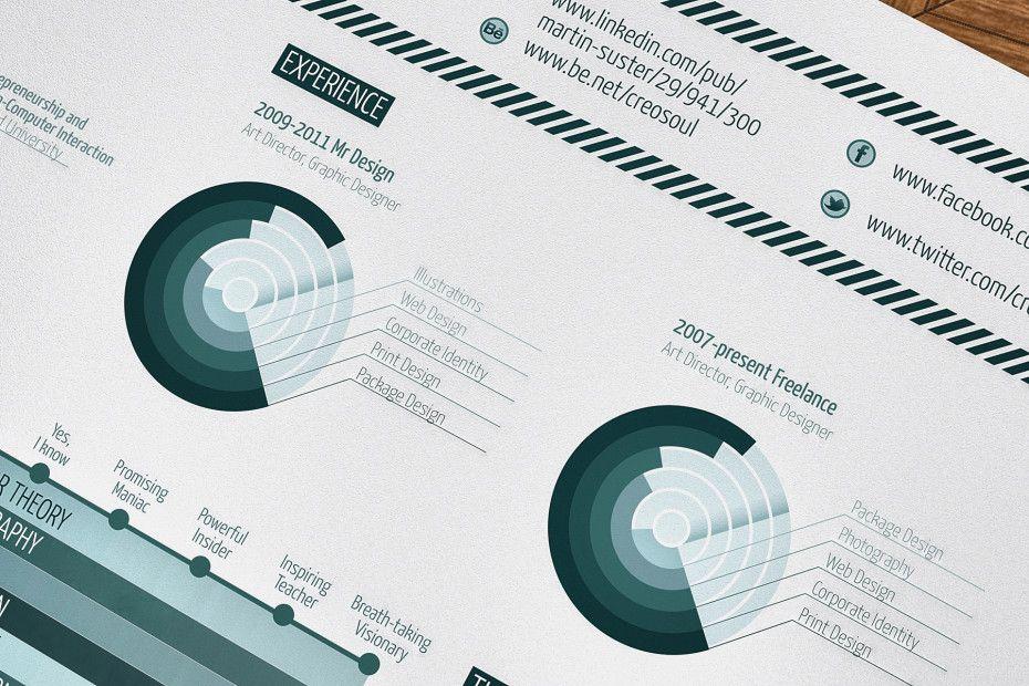 Resume billede fra Chesca Balilo Diagrammer