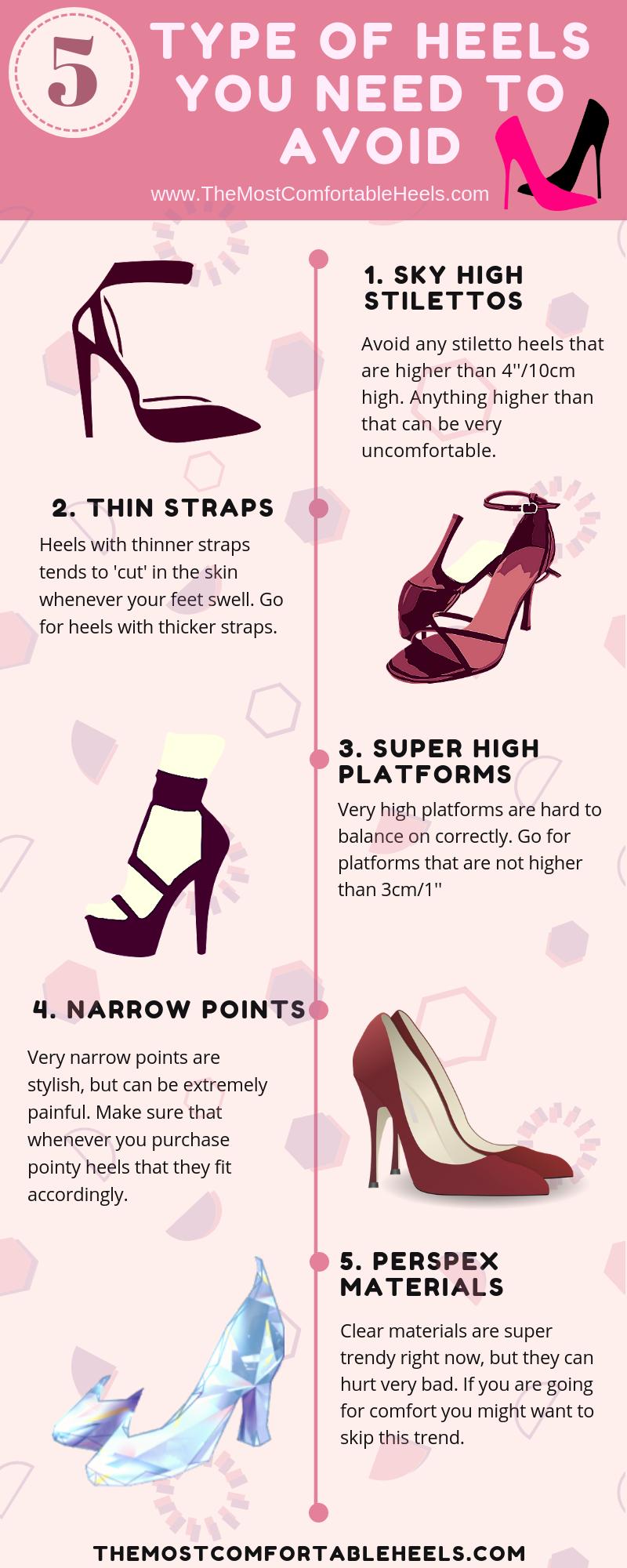 5 uncomfortable Heels You Must Avoid