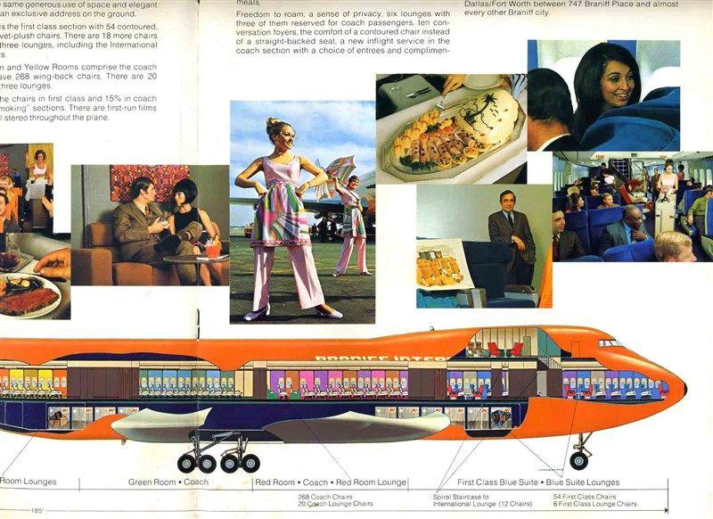 Braniff Airlines Fleet Braniff Airways Inc Annual Report