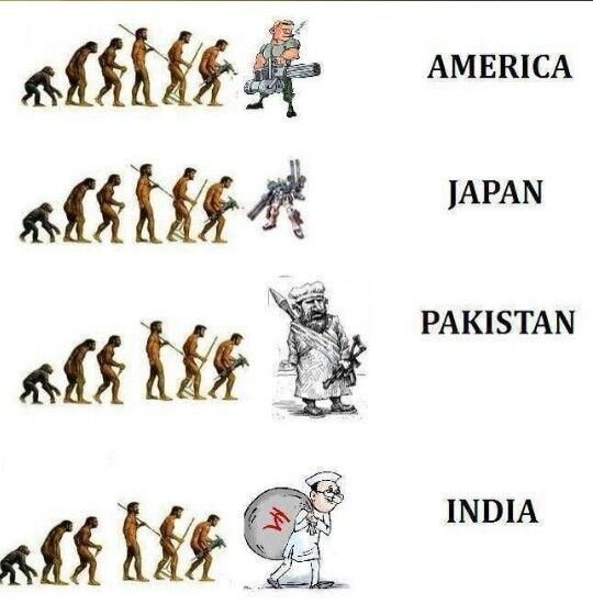 EVOLUTION Of Mankind in different countries    Funny Quotes