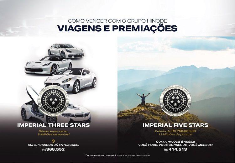 Pin De Weslley Nascimento Dos Santos Em Plano De Marketing Em 2020