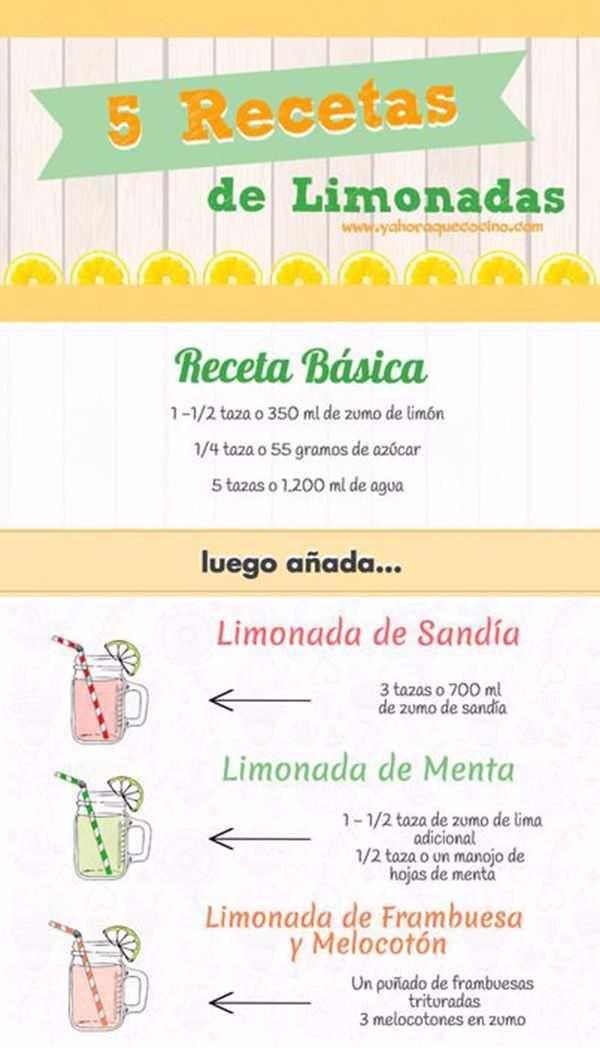 bc22d822728c5dd57574a8499c978cec - Limonadas Recetas