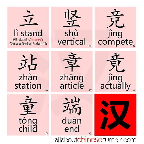 allaboutchinese