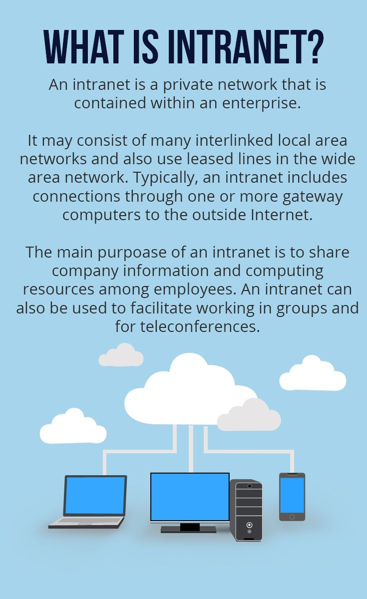 What is Intranet?   Wide area network, Gateway computers