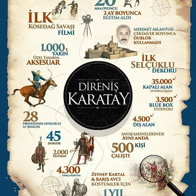 Watch Direnis Karatay Full-Movie Streaming