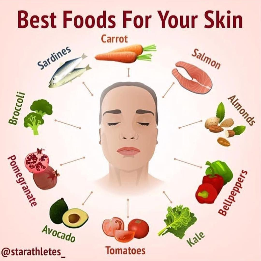 what is the best diet for your skin