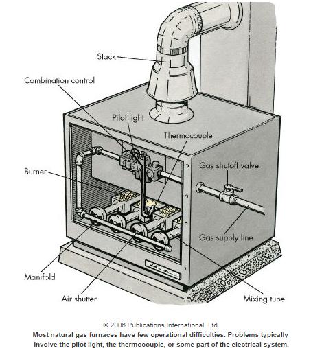 Gas Furnace Repair In Santa Rosa Natural Gas Smell Hvac Gas Furnace Furnace Repair Furnace Troubleshooting