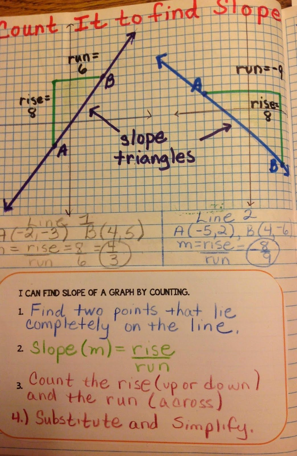 Interactive Notebook Pages On Slope