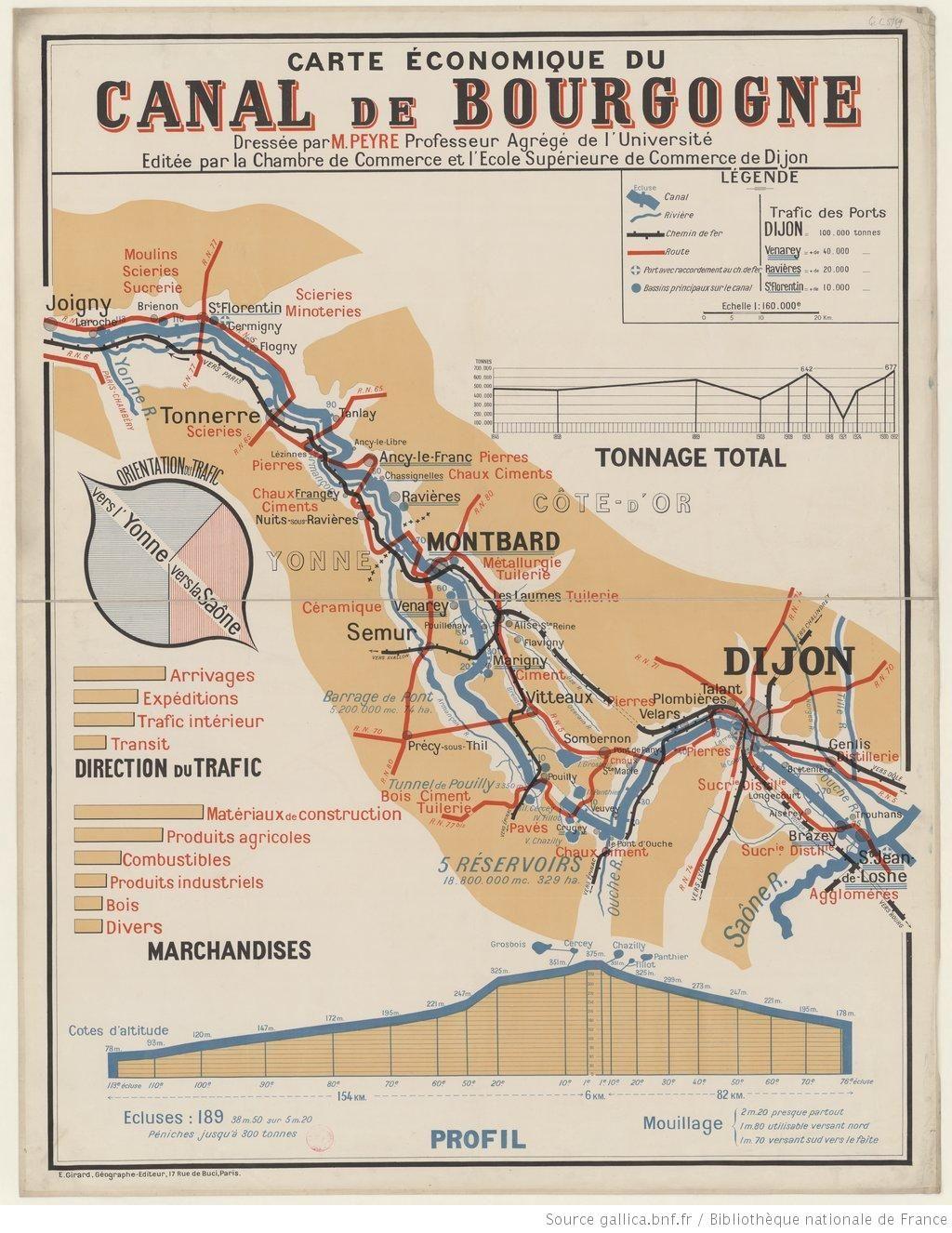 Carte conomique du canal de bourgogne dress e par m for Chambre de commerce du morbihan