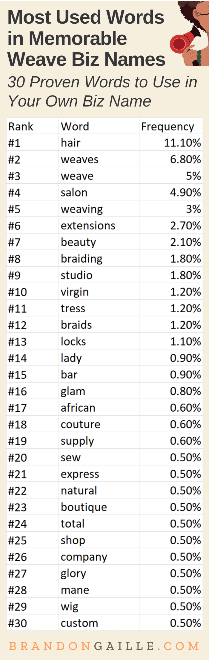 Emporium in 2020 Salon names, Shop name ideas, Beauty