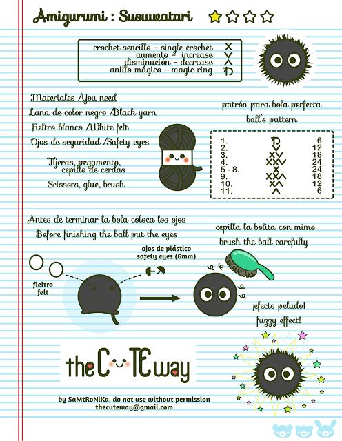 TheCuteWay: .:Susuwatari:. patrón/pattern amigurumi | Tejido ...
