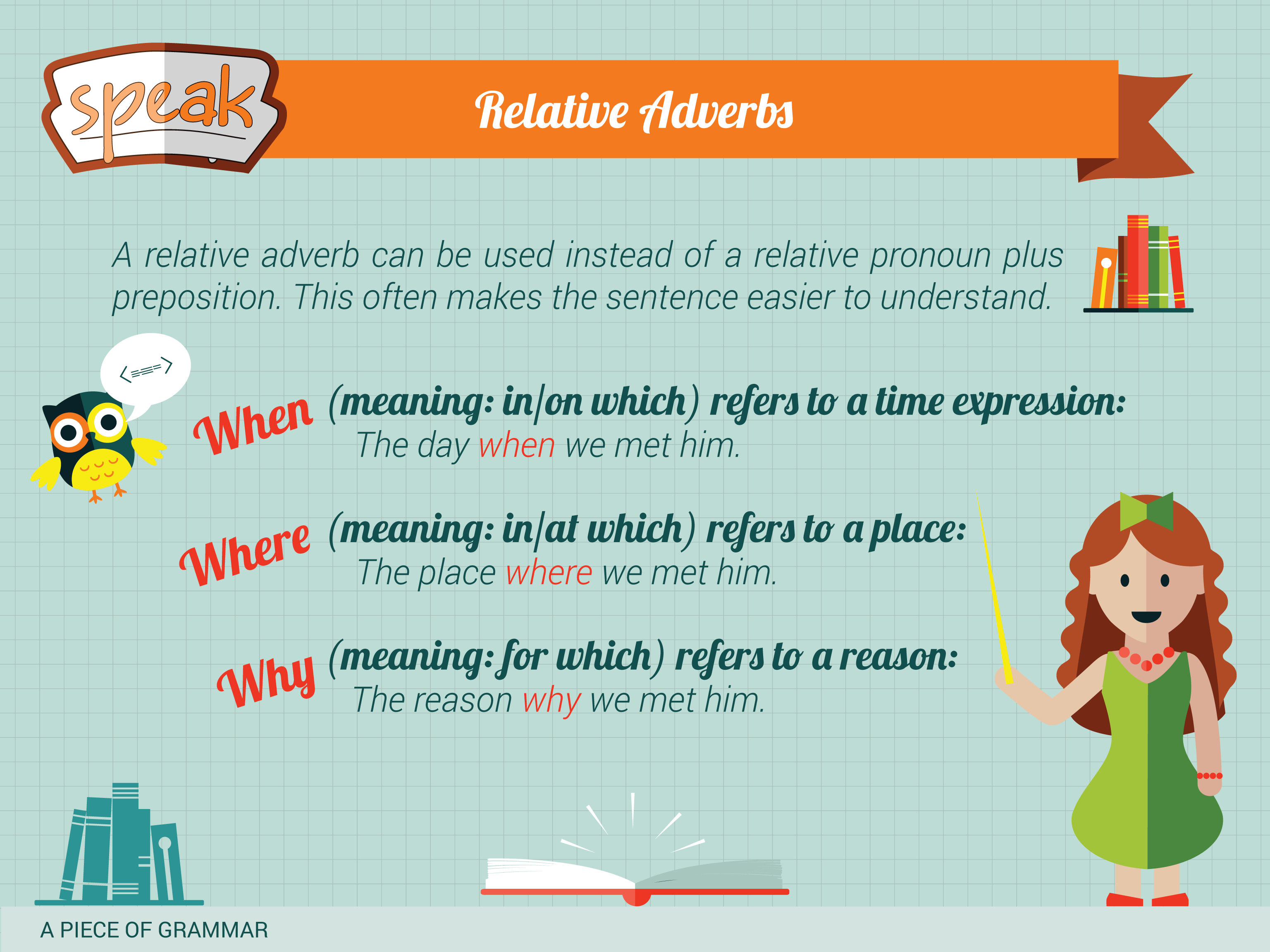 Relative Adverbs Where When Why A Piece Of Grammar