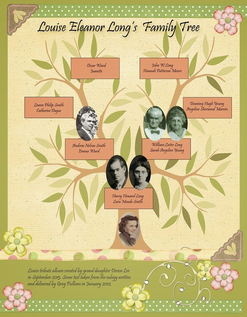 How to scrapbook your family tree - Heritage Scrapbooking Traditional Family Tree