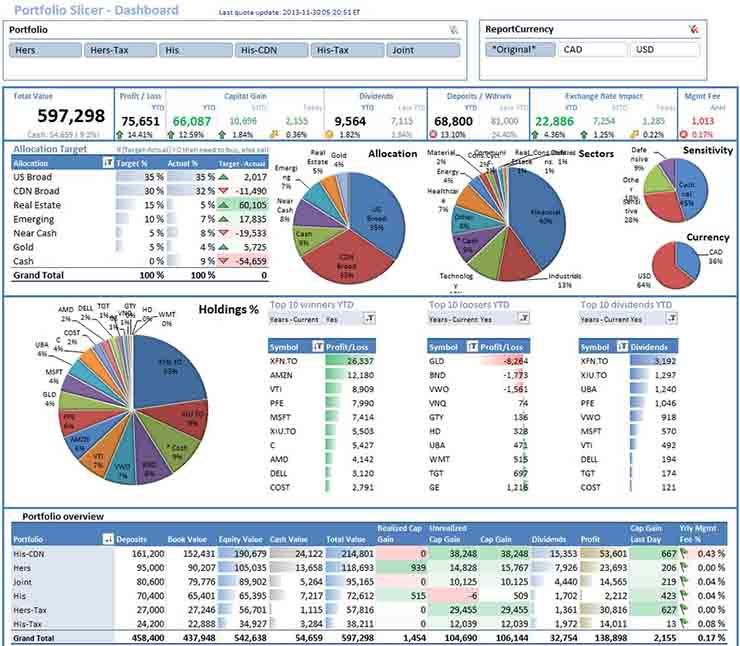Portfolio Slicer takes fetches data from Yahoo! Finance and pushes - monthly financial report excel template