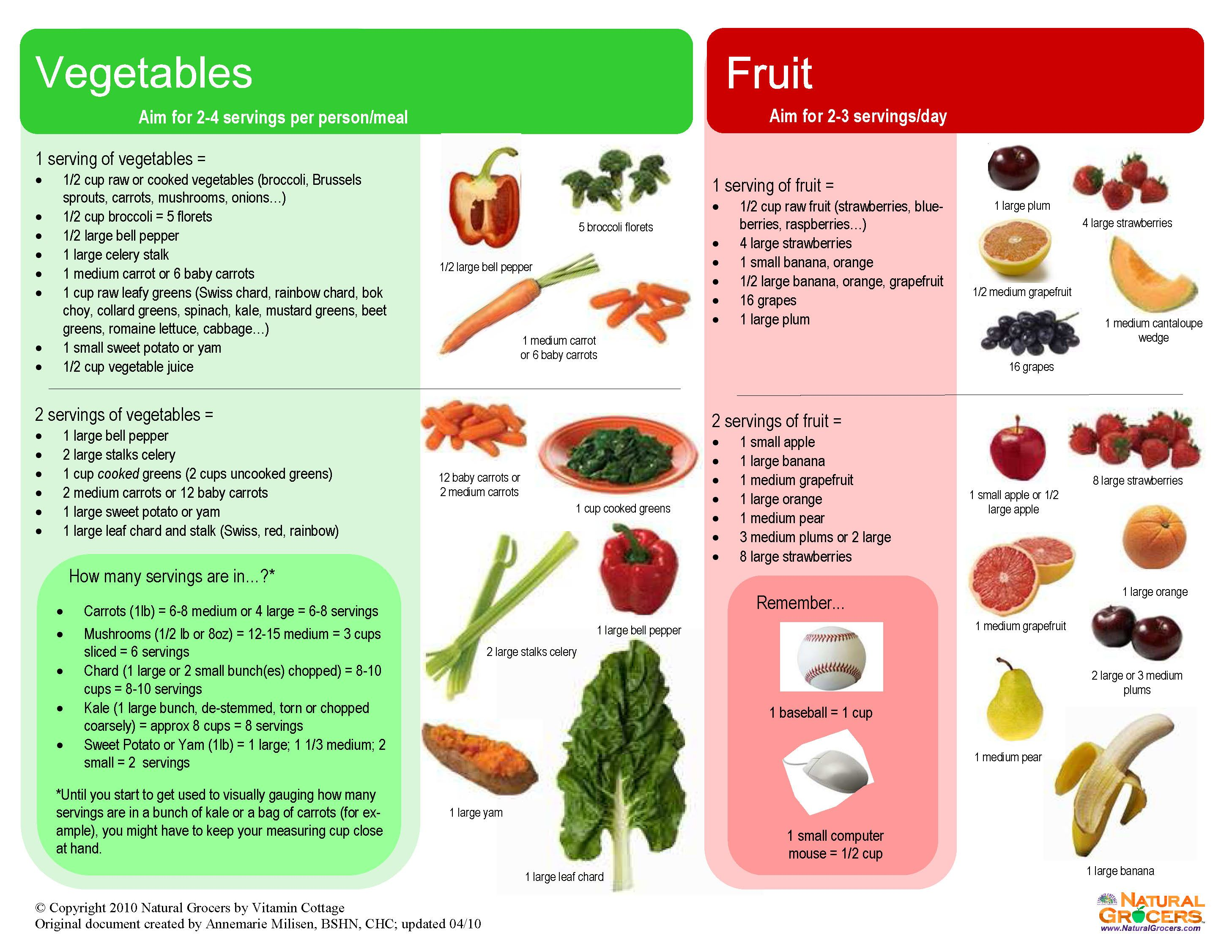 Pin by c carlic on FACS in 2019 | Vegetable serving size