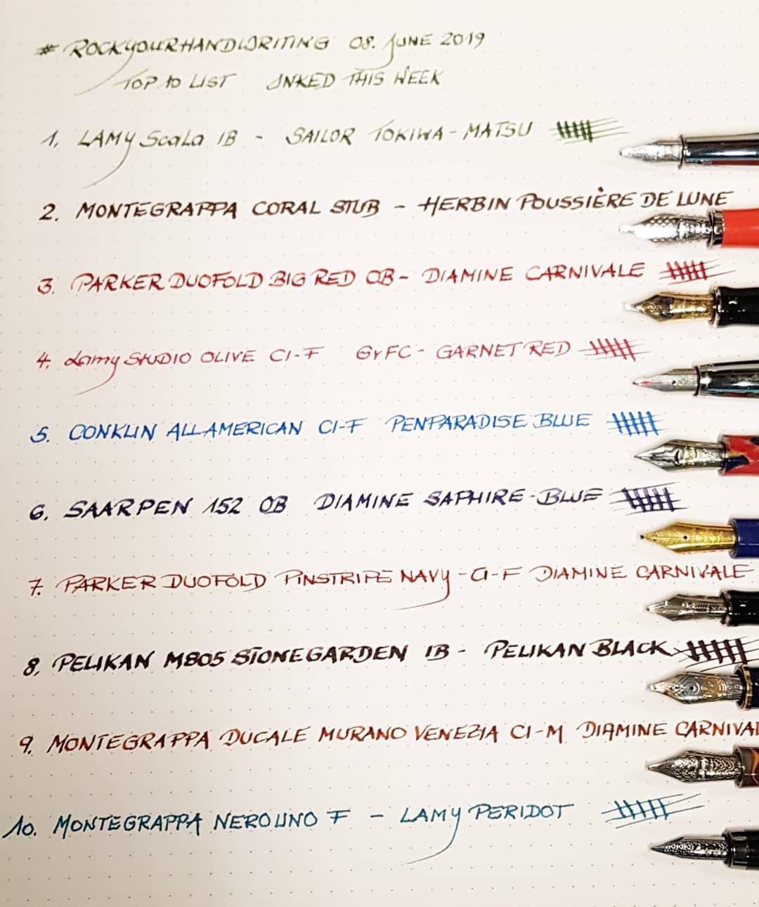 Uno Studio In Nero instagram (with images)   fountain pen nibs, fountain pen ink