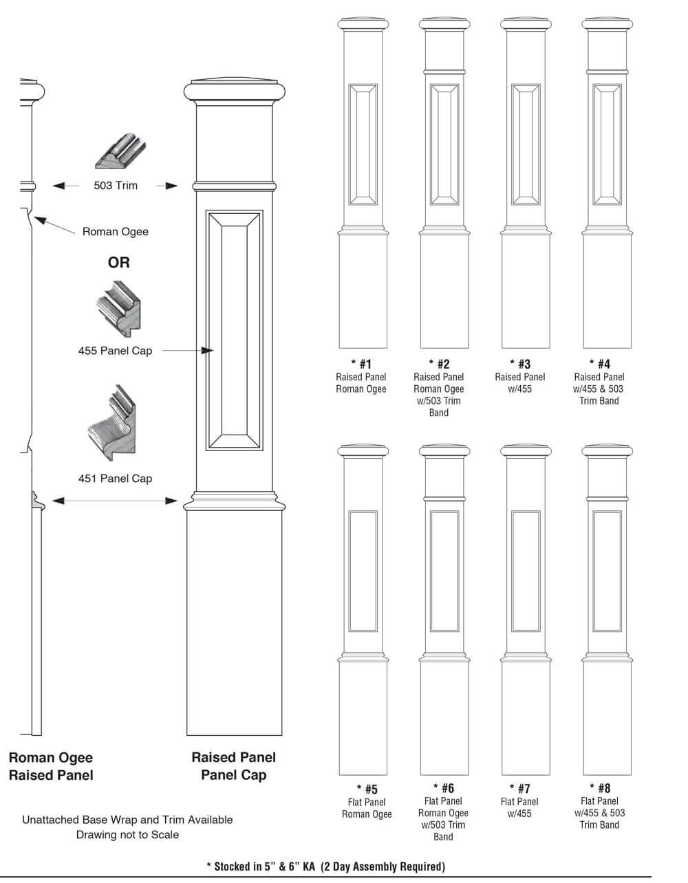medium resolution of stair parts and hand rail huetter mill and cabinet