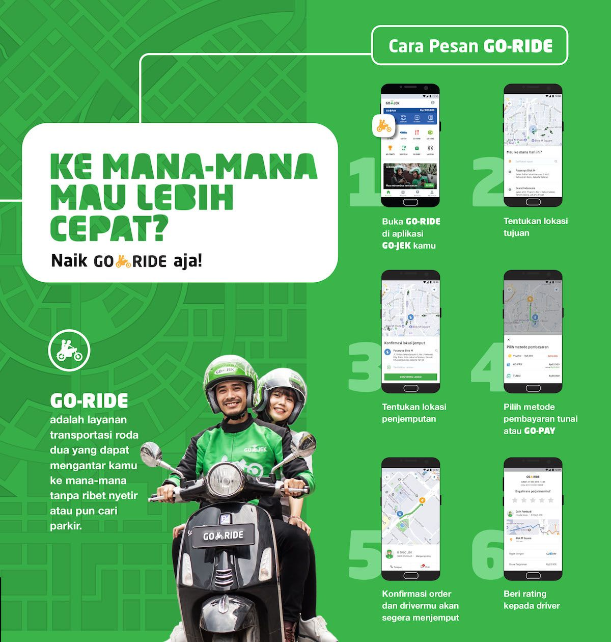 Incian Biaya Pembuatan Aplikasi Gojek Yang Perlu Anda Tahu Aplikasi Tahu Pesan