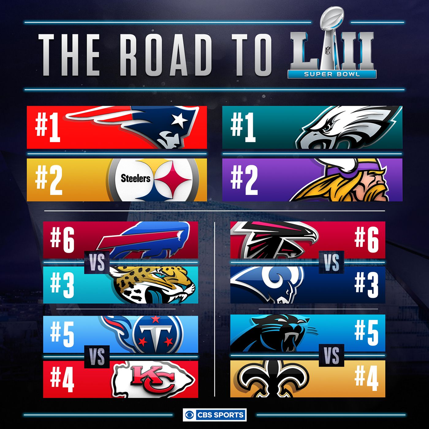 When the NFL Playoffs start I love graphics like this