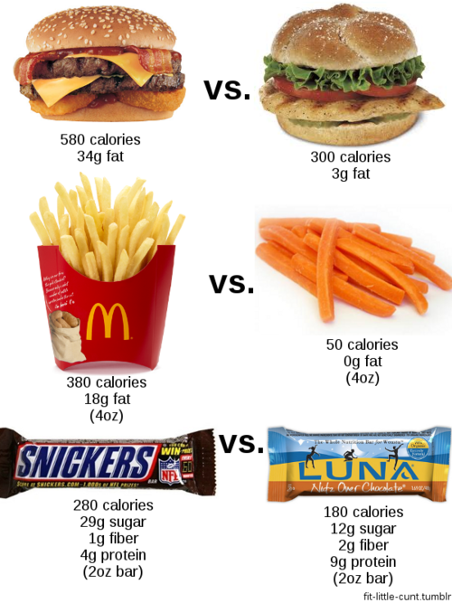 iTips Healthy tasteful food Alternative to Junk for SAME