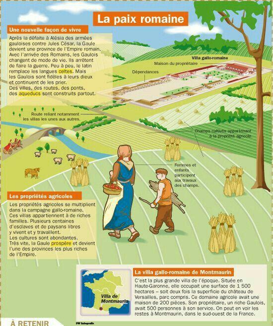 Epingle Par Ac Sur French 1 Histoire De Rome Romain Histoire Enfant