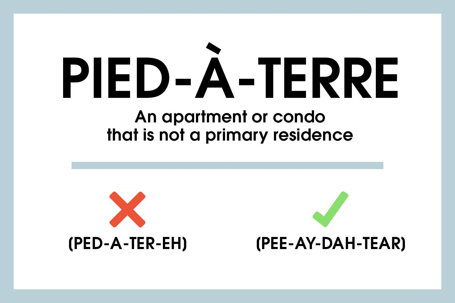 20 Design Terms You\'re Probably Saying Wrong | House beautiful ...