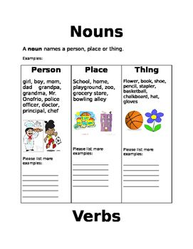 28++ Adverbs verbs nouns adjectives worksheets for 5th graders Top