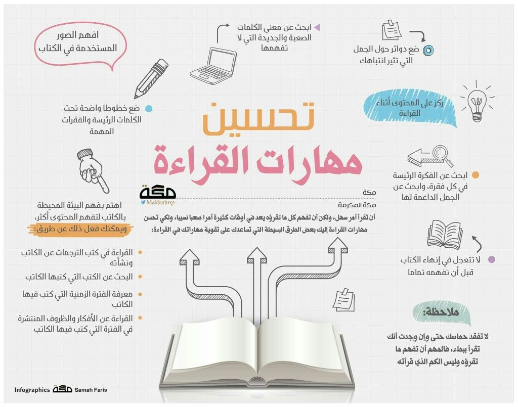 Pin By Noon On نصائح Learning Websites Life Skills Activities Life Skills