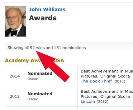 Your IMDB page looks like this:   17 Things That Happen When Celebs Win Too Many Awards