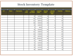 15 Stock Inventory Templates Word Excel Pdf Templates Inventory Management Templates Small Business Bookkeeping Templates