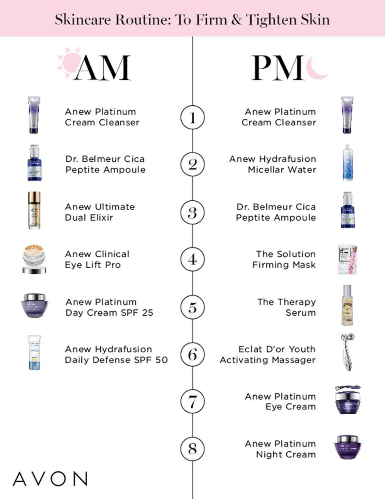 Which Avon Skincare Serum Is Right For You The Beauty In You Blog In 2020 Avon Skin Care Avon Representative Brochure