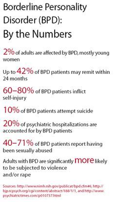 how to help bpd sufferers